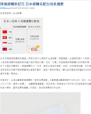 HiNet 新聞 - 跨境網購新紀元 日本網購宅配台灣免運費