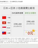 台灣。好新聞報 - 跨境網購新紀元 日本網購宅配台灣免運費